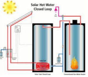 solar-backup